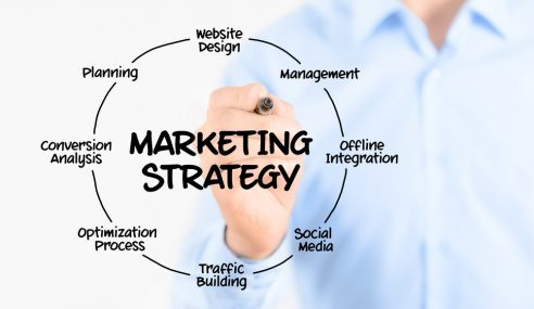 Marketing Strategies for Small and Medium-Sized Businesses