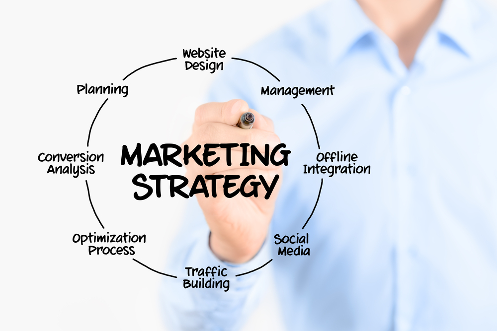 Jobs In Business Marketing